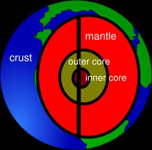 earth layers clip art at clker com vector clip art online rh clker com free earth science clipart Life Science Clip Art