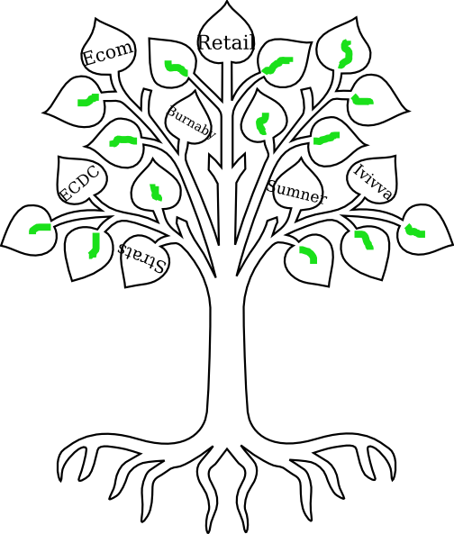 clipart family tree with roots - photo #23