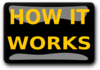 How It Works Button Clip Art