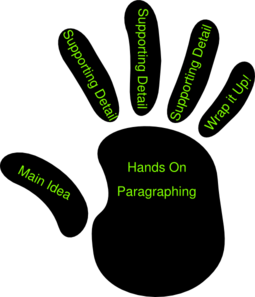 Hands On Paragraphing Clip Art