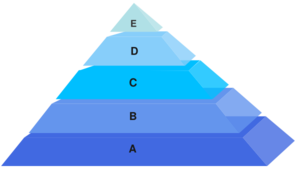 Test Pyramid Clip Art
