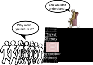 The Wall Of Theory Clip Art
