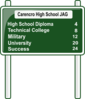 Carencro High Jag Sign Clip Art