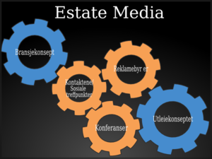 Estate Media Clip Art