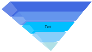 Pyramid Test Clip Art