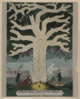 Chronological Tree Of Irish History From The First Invasion Of The English To The Present Day  / Lith. Of F. Heppenheimer & Co., 22 & 24 North William St., New York. Clip Art