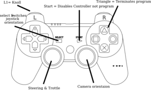 Switch Orientation  Clip Art