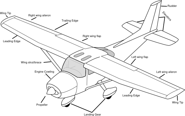Cessna 172 Wiring Diagram furthermore Aircraft System Schematics as well Rotax 503 Wiring Diagram in addition Cessna Master Switch Wiring Diagram in addition Learjet Engine Diagram. on cessna 172 fuel system schematic
