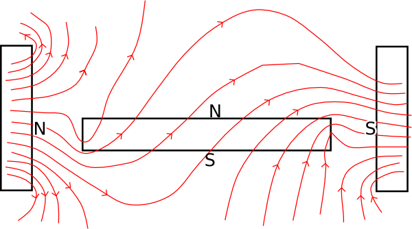 magnetic field lines - photo #30