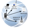 Wireless Network Clip Art