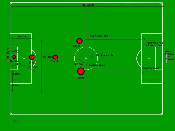 Football Field Layout Clip Art At Clker Com Vector Clip Art Online Royalty Free Public Domain