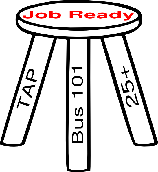 Vets Job Ready Three Legged Stool Outline clip art - vector clip ...