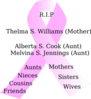 Cancer Ribbon Clip Art