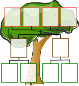 Family Tree - 3-generation Clip Art at Clker.com - vector clip art ...