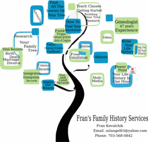 Fran S Family History Services Clip Art