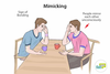 Body Language Images Clipart Image