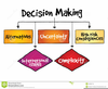 Free Clipart Decision Making Image
