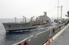 Uss Kitty Hawk Receives Fuel From Usns Rappahannock Image