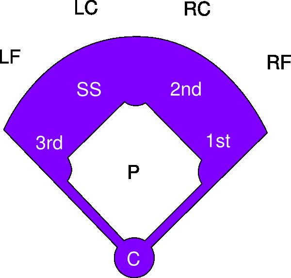 Softball Field Clip Art At Clker Com