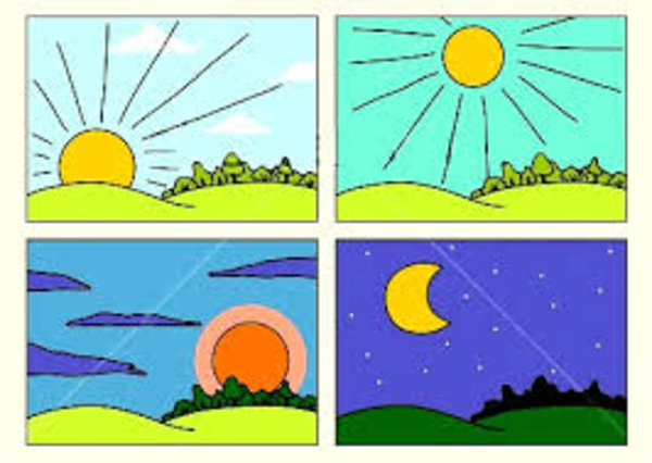 this morning afternoon or evening free images at clker Sunset Clip Art Sunset Drawings Free