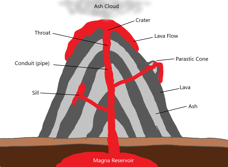 Volcano Diagram   Free Images at Clker.com - vector clip ...