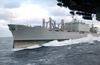 Usns Concord (t-afs 5) Pulls Alongside Kitty Hawk In Preparation For An Underway Replenishment (unrep) Evolution Image