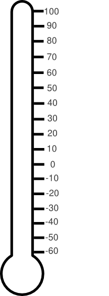 Online Thermometer For Room