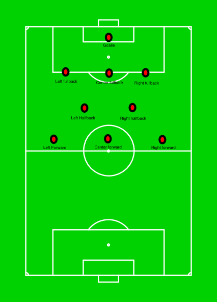 9 V 9 Positions Clip Art At Clker Com