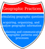 Geographic Practices 2 Clip Art