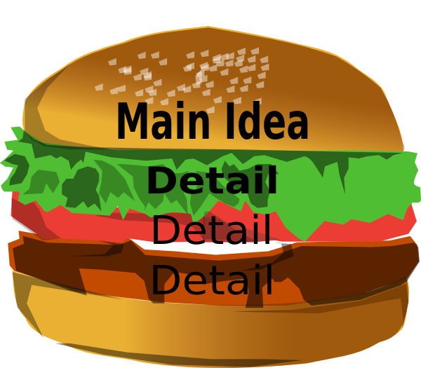 main idea burger clip art at clker com vector clip art mcdonalds french fries clipart french fries clip art images