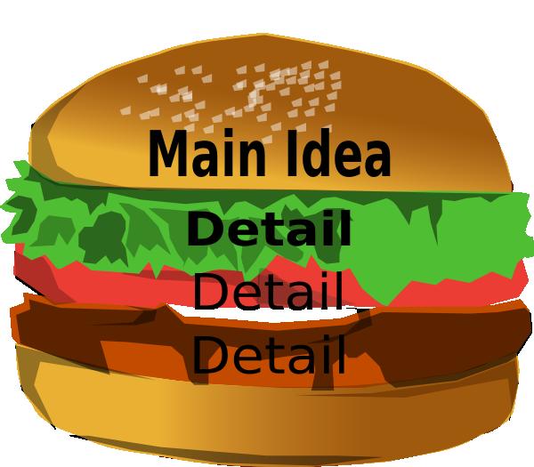 Food Graphic Organizer