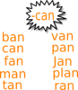 Can Power Words Sign Clip Art